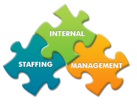 internal staffing management product